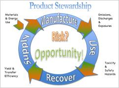 Product-Stewardship-1